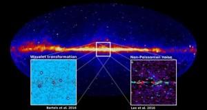 Причастна ли темная материя к гамма-лучам из центра галактик?